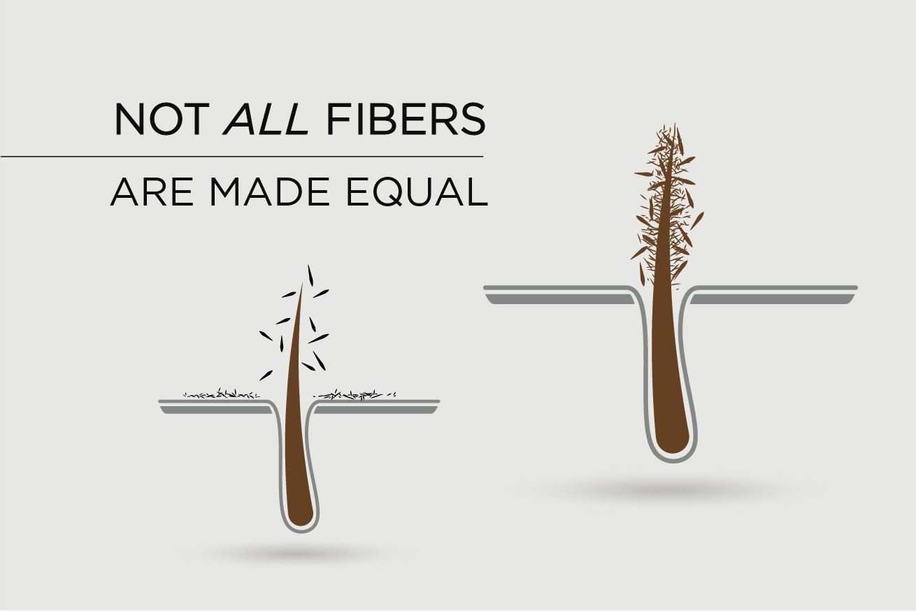 Not all hair fibers are made equal: Toppik vs. Caboki vs. Hairatin